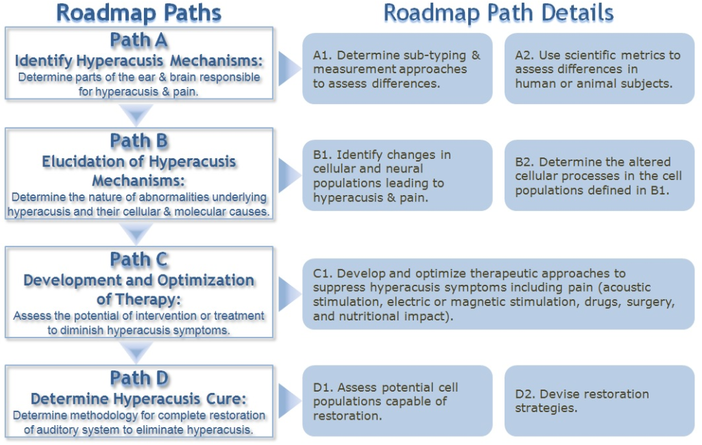 aro-2015-roadmap